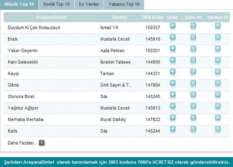 [WwW.Turk-Show.Blogfa.CoM][WwW.MyIsmailYk.TK]